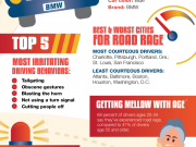 CNTHUB002645_Road_Rage_Infographic_F