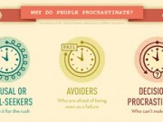 ProfileProcrastinator_Featured