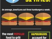 Burgers_960