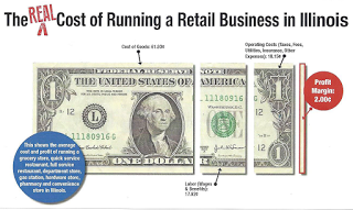 Cost+of+retail+graphic[1]
