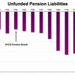 Illinois comptroller can now seize local funds for late pension payments