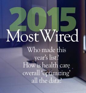 2015mostwired