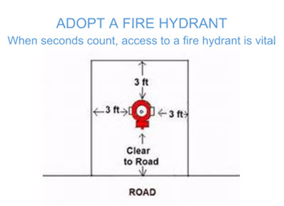 adoptfirehydrant